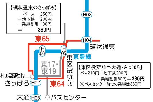 【例2】環状通東駅・東区役所前⇔さっぽろ・大通間