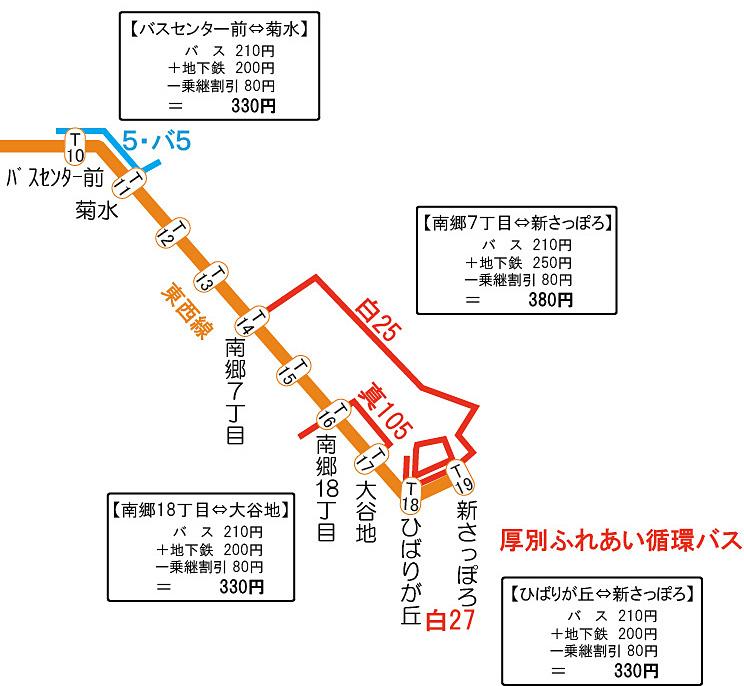 【例3】南郷7丁目⇔新さっぽろ間