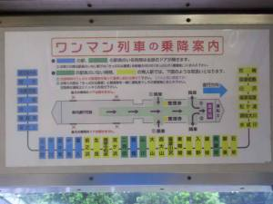 ドア上部に掲示されている「ワンマン列車の乗降案内」