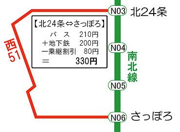 【例1】北24条⇔さっぽろ間