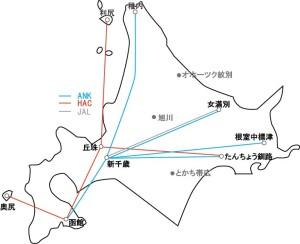 hokkaido_airline