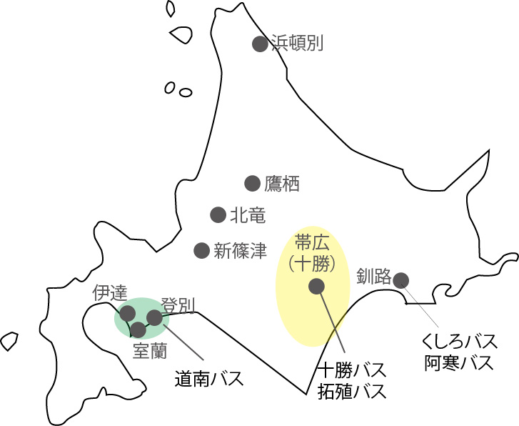 hokkaido_support