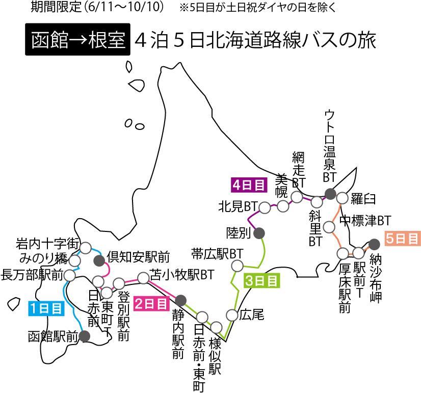 hokkaido_travel