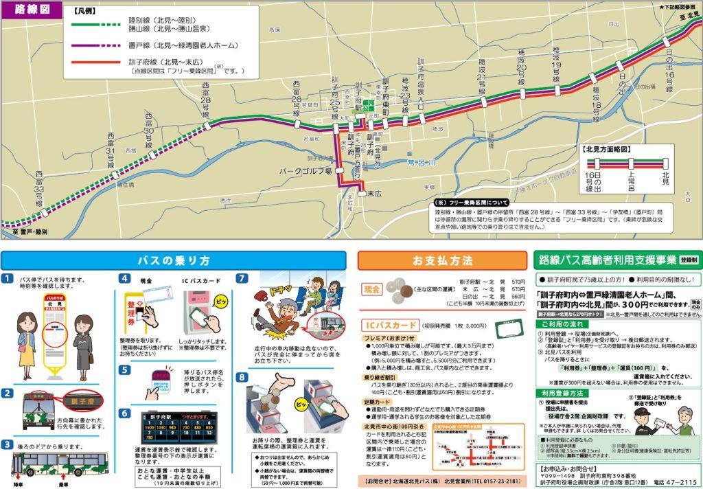 訓子府町バスマップ