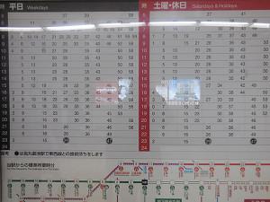 京都駅時刻表