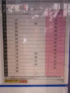 名古屋市営バスの時刻表