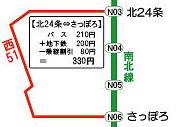 【例2】北24条駅⇔さっぽろ間の図