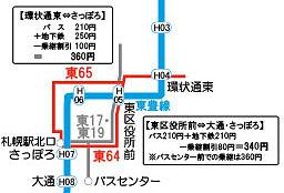 【例2】環状通東駅・東区役所前⇔さっぽろ・大通間の図