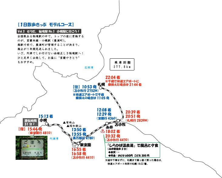 札幌~秘境・小幌駅の往復。復路は虎杖浜でひとっ風呂
